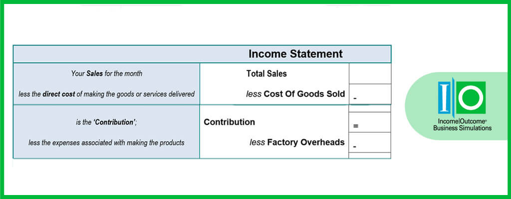 What Is An Income Statement