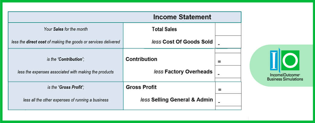 income statment