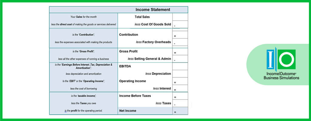 What is an Income Statement? | Income Outcome