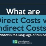 What are Direct Costs vs Indirect Costs? | Income Outcome