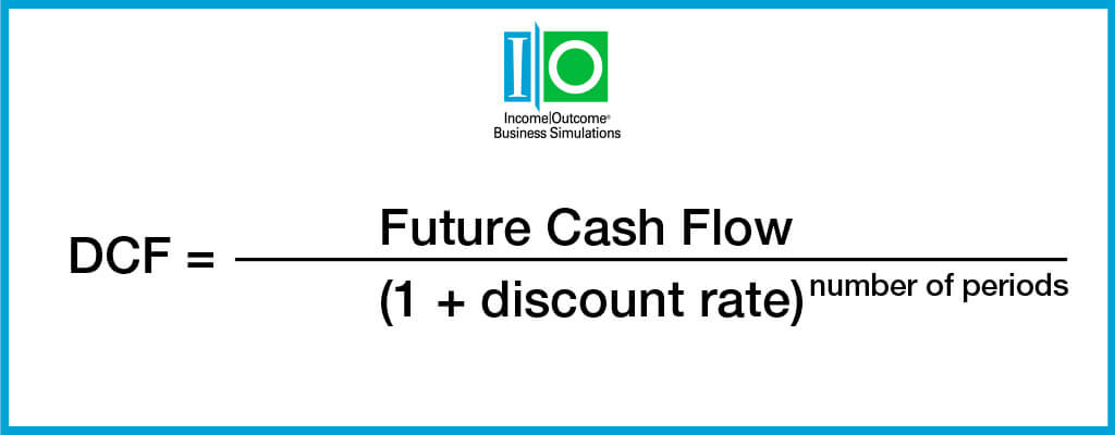 tutorial 7 discounted cash flow All future cash flows are estimated and discounted to give their present values (pvs) — the sum of all future cash flows, both incoming and outgoing, is the net present value (npv), which is taken as the value or price of the cash flows in question.