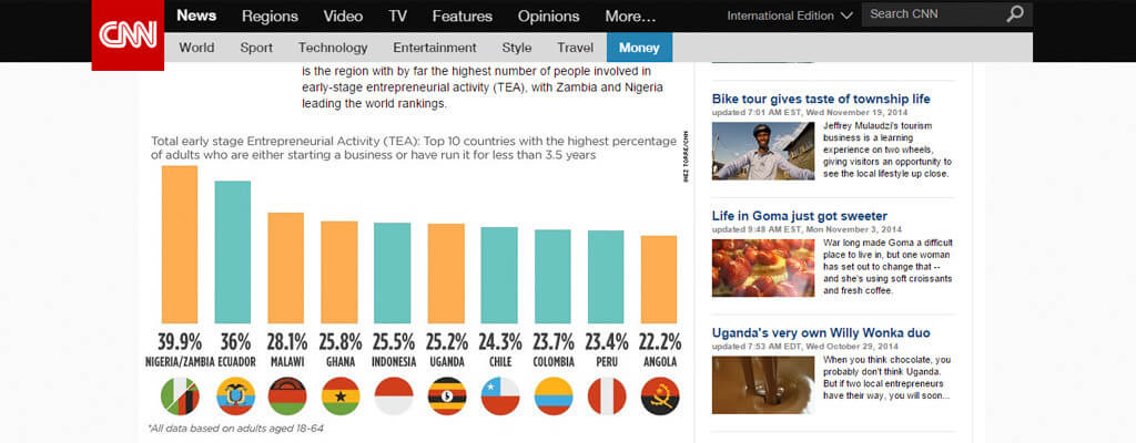 Destination Africa- A New Frontier for Entrepreneurs | Income Outcome