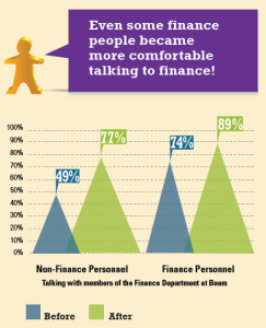 even some finance people become more comfortable talking finance